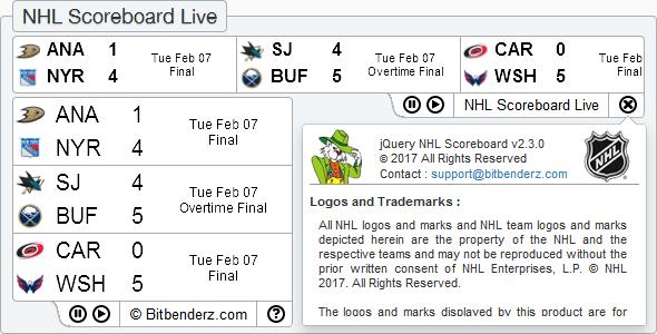 NHL Scoreboard Live - 1